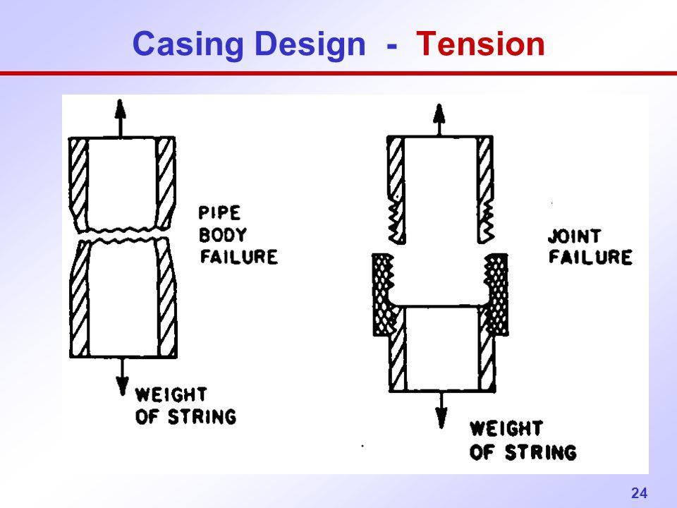 24 Casing Design - Tension