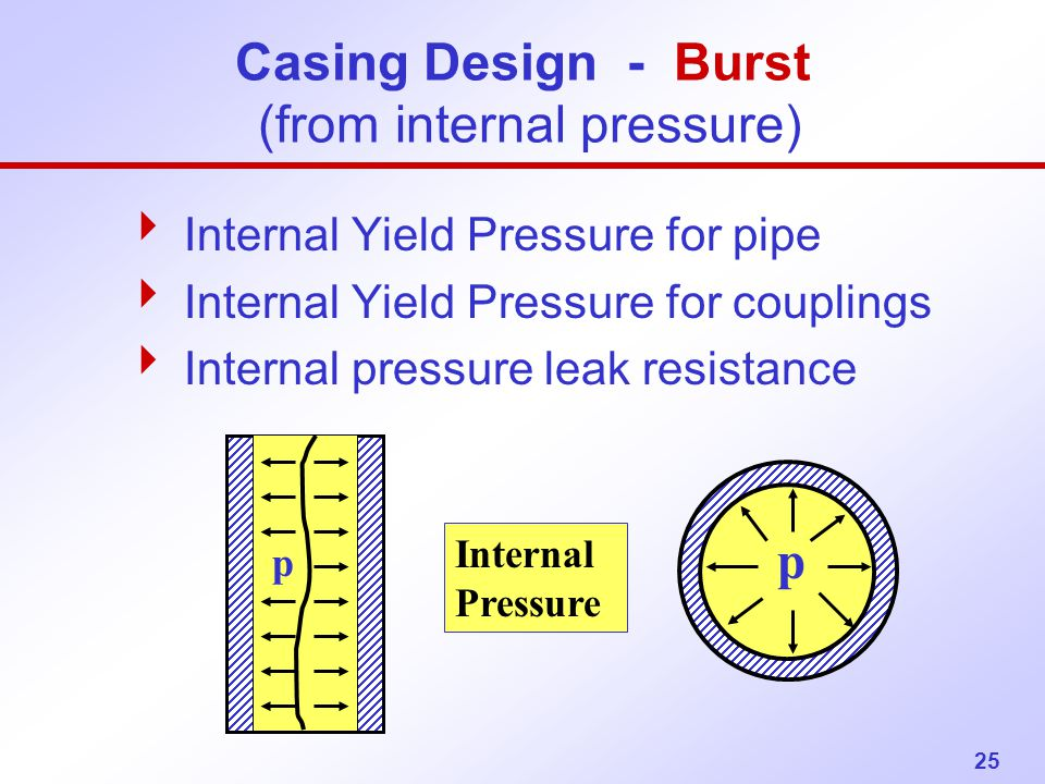 25 Casing Design - Burst (from internal pressure)  Internal Yield Pressure for pipe  Internal Yield Pressure for couplings  Internal pressure leak