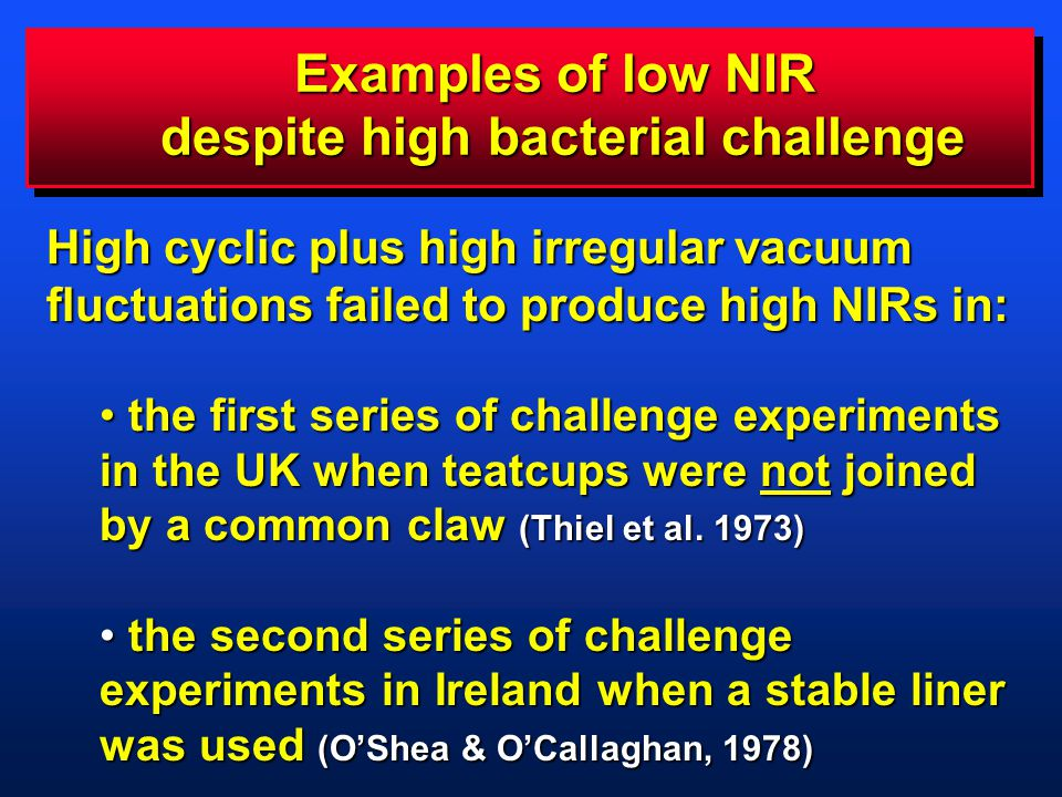 High cyclic plus high irregular vacuum fluctuations failed to produce high NIRs in: the first series of challenge experiments in the UK when teatcups were not joined by a common claw (Thiel et al.