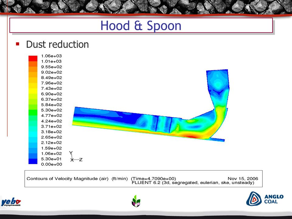 Hood & Spoon  Dust reduction