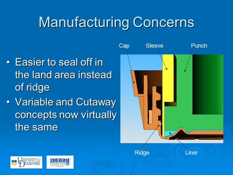 Manufacturing Concerns Easier to seal off in the land area instead of ridgeEasier to seal off in the land area instead of ridge Variable and Cutaway concepts now virtually the sameVariable and Cutaway concepts now virtually the same Cap Sleeve Punch Ridge Liner
