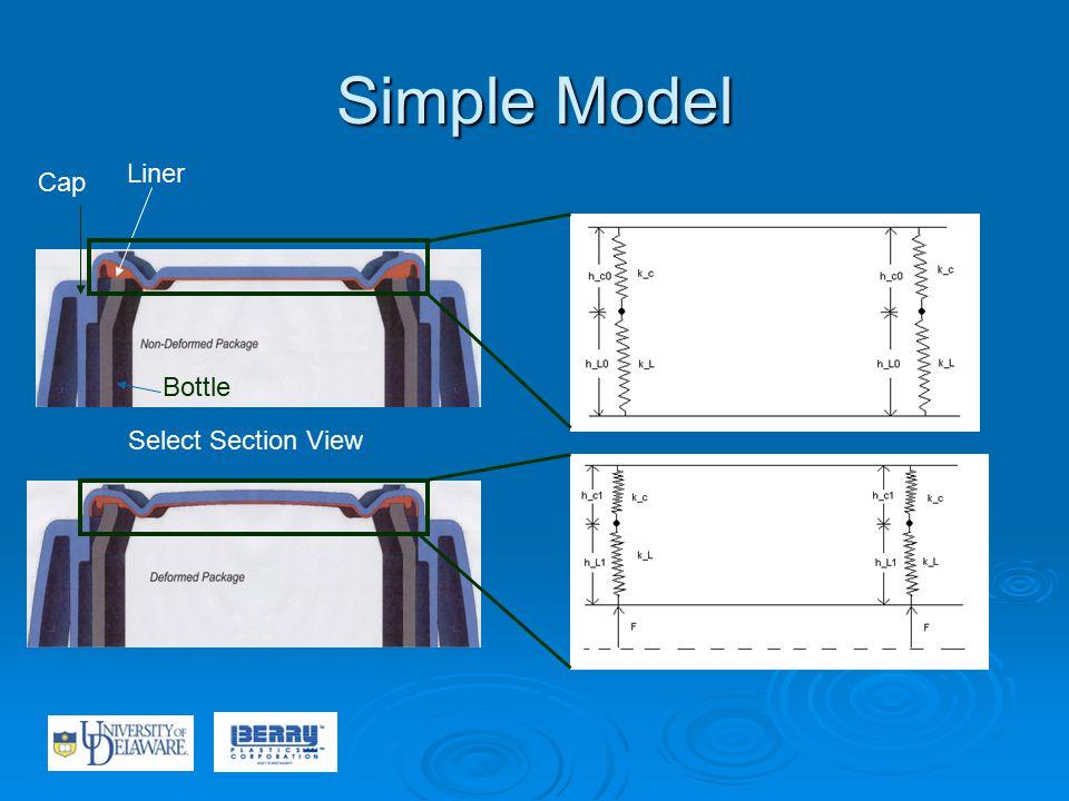 Simple Model Cap Liner Bottle Select Section View