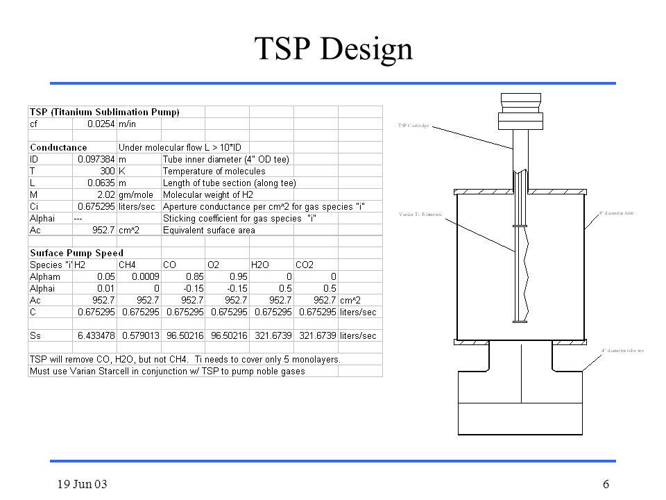 19 Jun 036 TSP Design