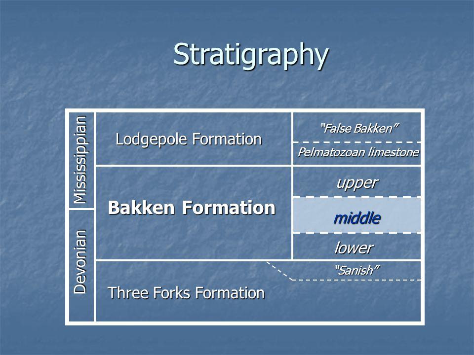 """Stratigraphy Three Forks Formation Bakken Formation Lodgepole Formation lower middle upper Pelmatozoan limestone """"False Bakken"""" Devonian Mississippian"""
