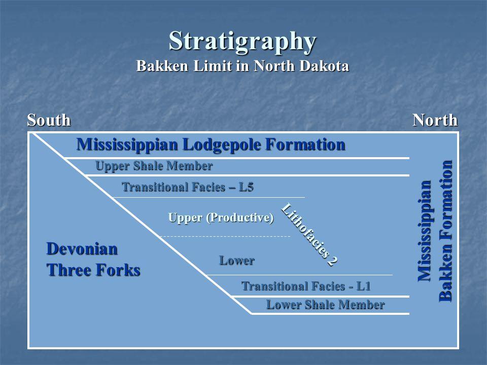 Stratigraphy Central Bakken Basin in North Dakota Devonian Three Forks Mississippian Lodgepole Formation Mississippian Bakken Formation Upper Shale Member Lower Shale Member Transitional Facies – L5 Transitional Facies - L1 Lithofacies 2 Lithofacies 3 Lithofacies 4 Central Basin Facies NorthSouth