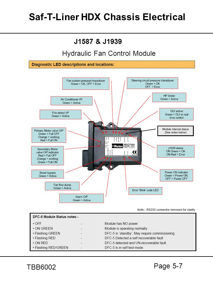 Page 5-7 Saf-T-Liner HDX Chassis Electrical TBB6002 J1587 & J1939 Hydraulic Fan Control Module