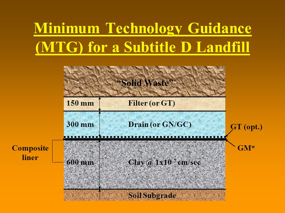 Minimum Technology Guidance (MTG) for a Subtitle D Landfill Solid Waste 150 mm 300 mm 600 mm Filter (or GT) Drain (or GN/GC) Clay @ 1x10 -7 cm/sec Soil Subgrade GM* GT (opt.) Composite liner