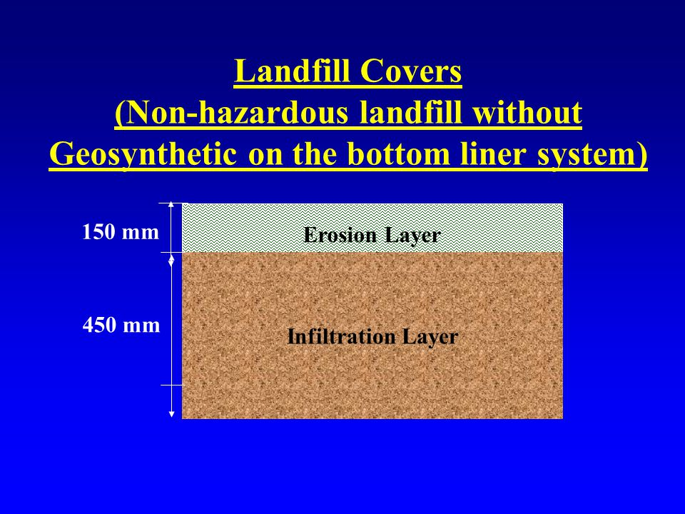 Landfill Covers (Non-hazardous landfill without Geosynthetic on the bottom liner system) Erosion Layer Infiltration Layer 150 mm 450 mm