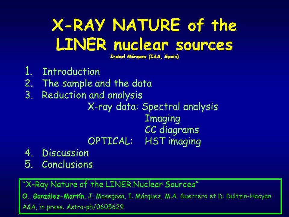 X-ray data.
