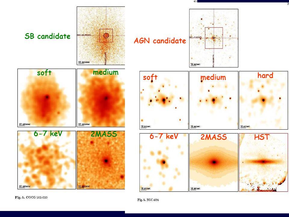 "X-ray data. Imaging analysis We define the following bands: 0.6 – 0.9 keV SA 0.9 – 1.2 """" HA 1.2 – 1.6 """" SB 1.6 – 2.0 """" HB 2.0 – 4.5 """" SC 4.5 – 8.0"