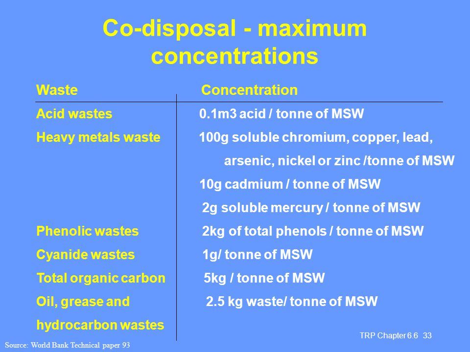 TRP Chapter 6.6 33 Co-disposal - maximum concentrations Waste Concentration Acid wastes 0.1m3 acid / tonne of MSW Heavy metals waste 100g soluble chro