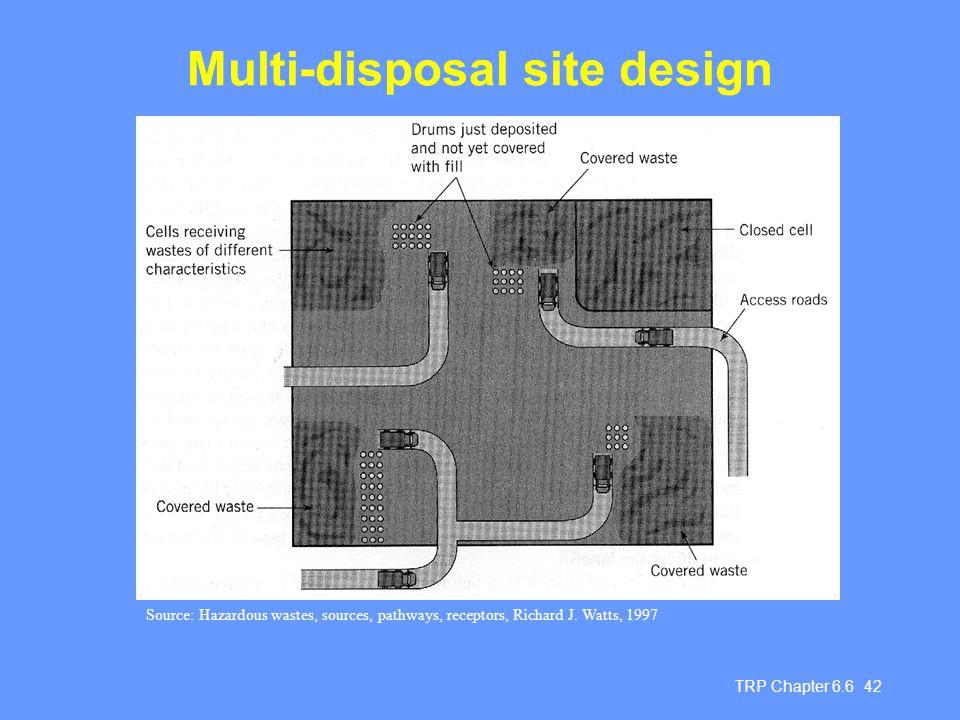 TRP Chapter 6.6 42 Multi-disposal site design Source: Hazardous wastes, sources, pathways, receptors, Richard J. Watts, 1997