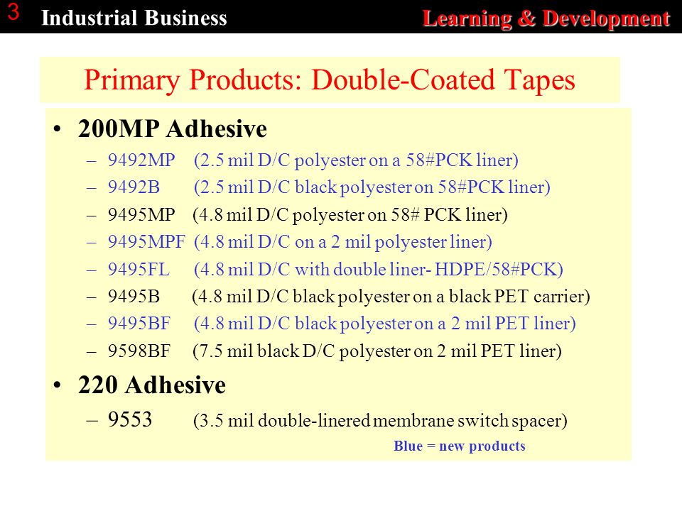Learning & Development Industrial Business Learning & Development 3 Primary Products: Double-Coated Tapes 200MP Adhesive –9492MP (2.5 mil D/C polyester on a 58#PCK liner) –9492B (2.5 mil D/C black polyester on 58#PCK liner) –9495MP (4.8 mil D/C polyester on 58# PCK liner) –9495MPF (4.8 mil D/C on a 2 mil polyester liner) –9495FL (4.8 mil D/C with double liner- HDPE/58#PCK) –9495B (4.8 mil D/C black polyester on a black PET carrier) –9495BF (4.8 mil D/C black polyester on a 2 mil PET liner) –9598BF (7.5 mil black D/C polyester on 2 mil PET liner) 220 Adhesive –9553 (3.5 mil double-linered membrane switch spacer) Blue = new products