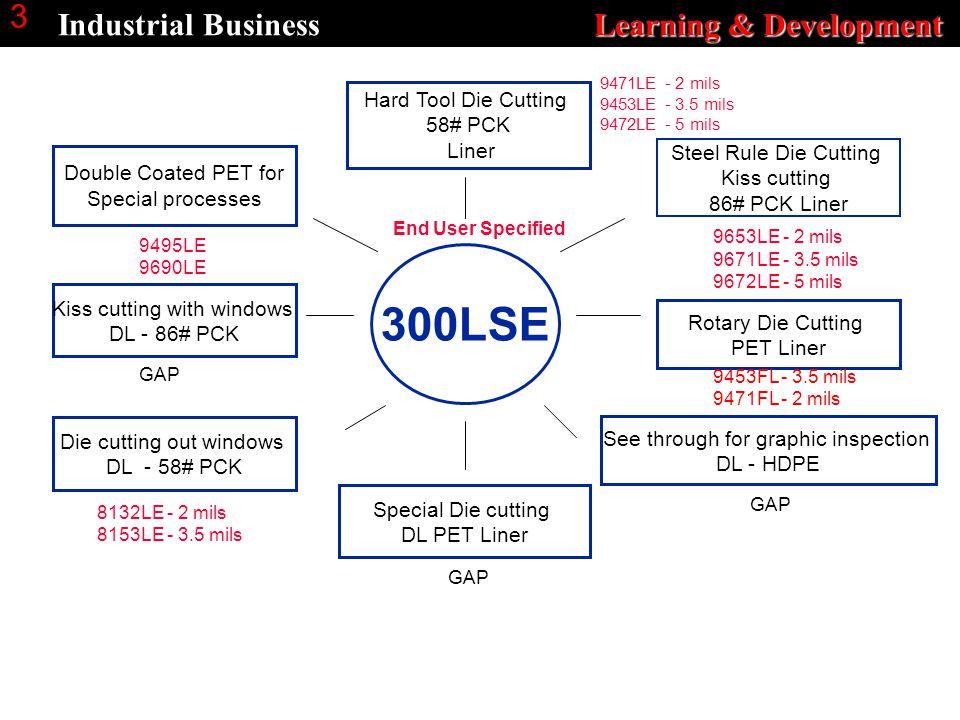 Learning & Development Industrial Business Learning & Development 3 9471LE - 2 mils 9453LE - 3.5 mils 9472LE - 5 mils Hard Tool Die Cutting 58# PCK Li