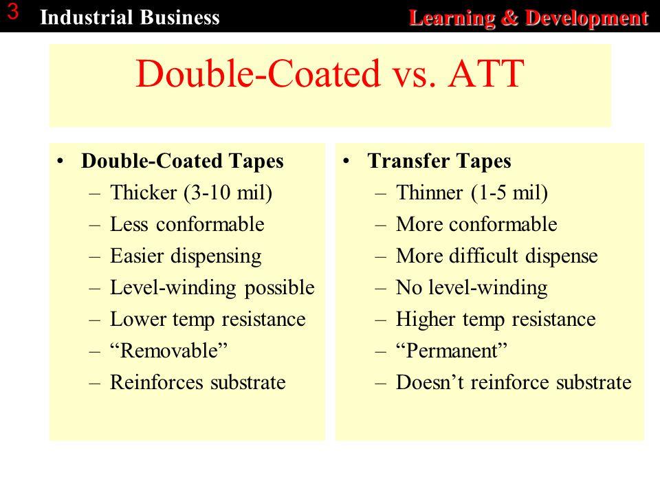 Learning & Development Industrial Business Learning & Development 3 Double-Coated vs.