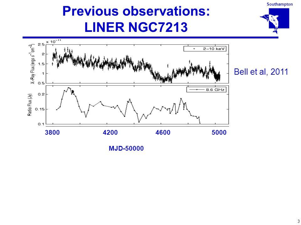 Southampton 3 Previous observations: LINER NGC7213 Bell et al, 2011 S ~   3800 4200 4600 5000 MJD-50000