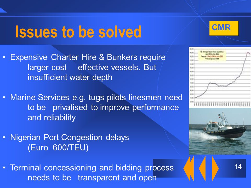 CMR 14 Issues to be solved Expensive Charter Hire & Bunkers require larger cost effective vessels.