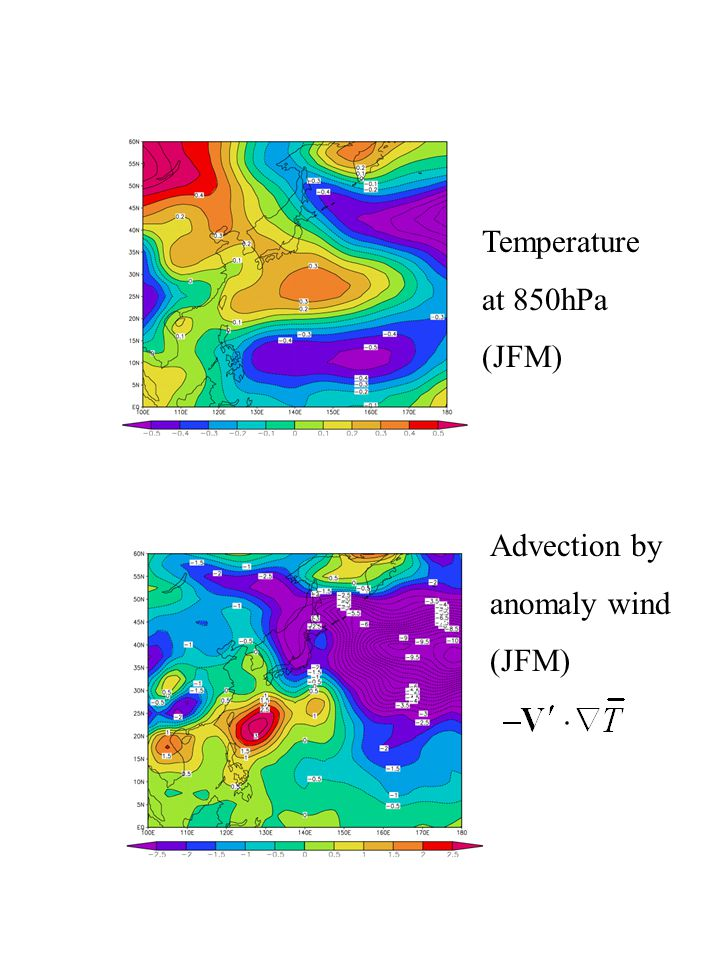 Temperature at 850hPa (JFM) Advection by anomaly wind (JFM)