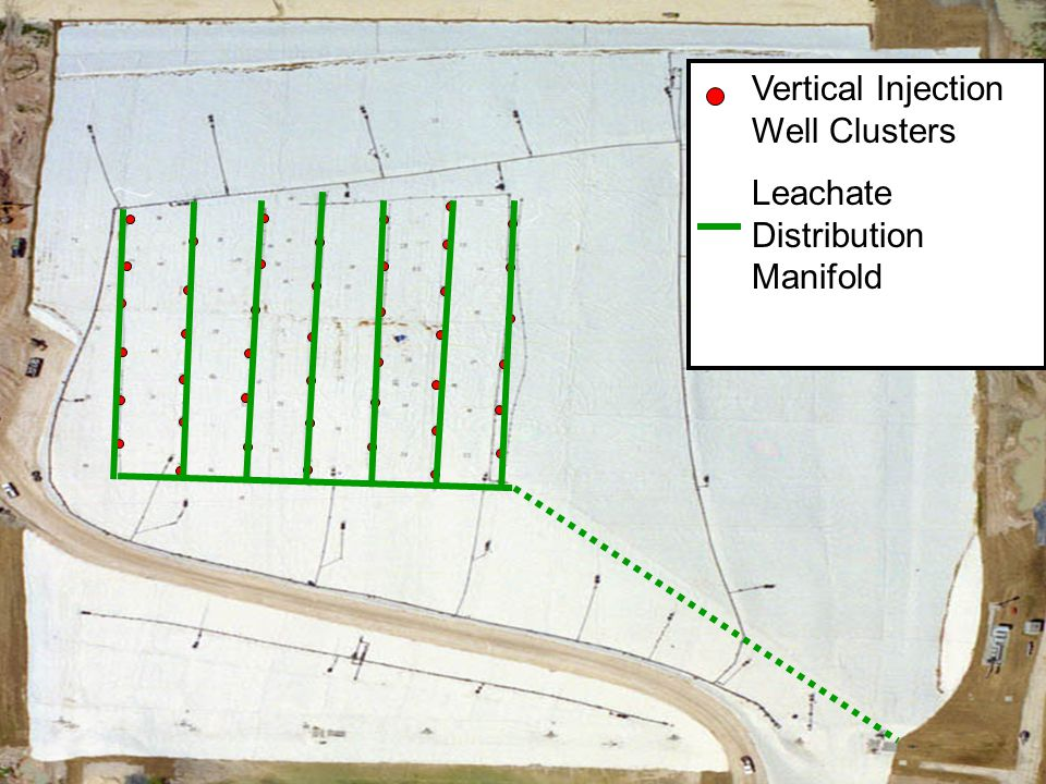 Vertical Injection Well Clusters Leachate Distribution Manifold