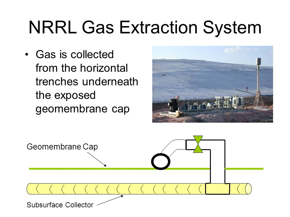 NRRL Gas Extraction System Gas is collected from the horizontal trenches underneath the exposed geomembrane cap Geomembrane Cap Subsurface Collector