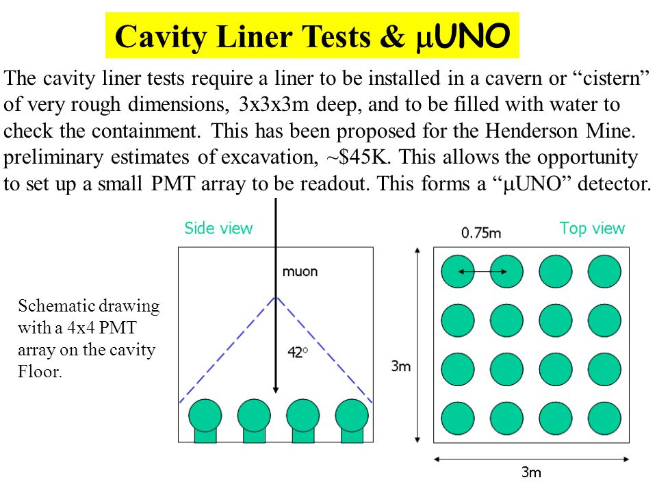 The cavity liner tests require a liner to be installed in a cavern or cistern of very rough dimensions, 3x3x3m deep, and to be filled with water to check the containment.