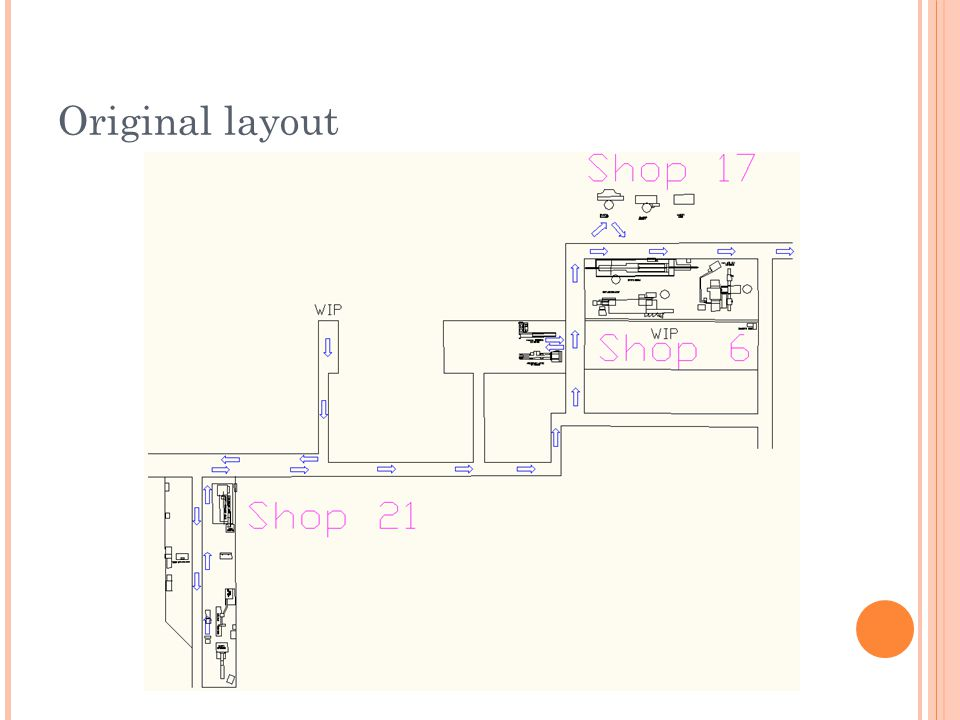 Original layout