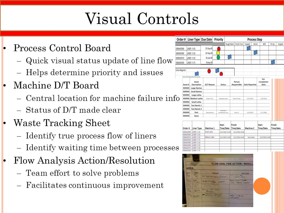 Process Control Board – Quick visual status update of line flow – Helps determine priority and issues Machine D/T Board – Central location for machine failure info – Status of D/T made clear Waste Tracking Sheet – Identify true process flow of liners – Identify waiting time between processes Flow Analysis Action/Resolution – Team effort to solve problems – Facilitates continuous improvement Visual Controls