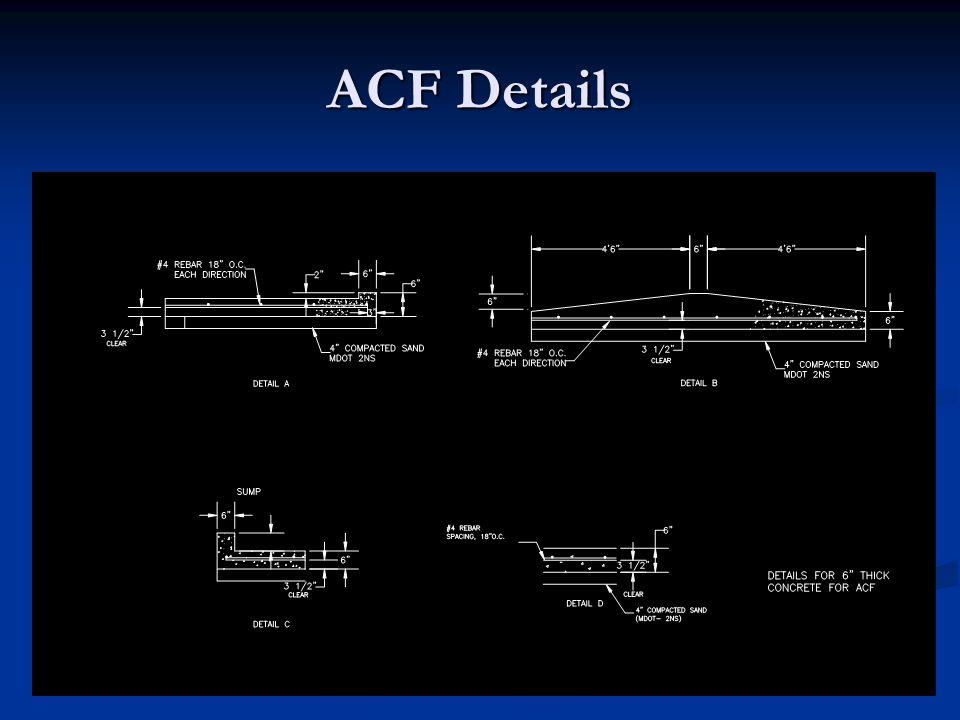 ACF Details