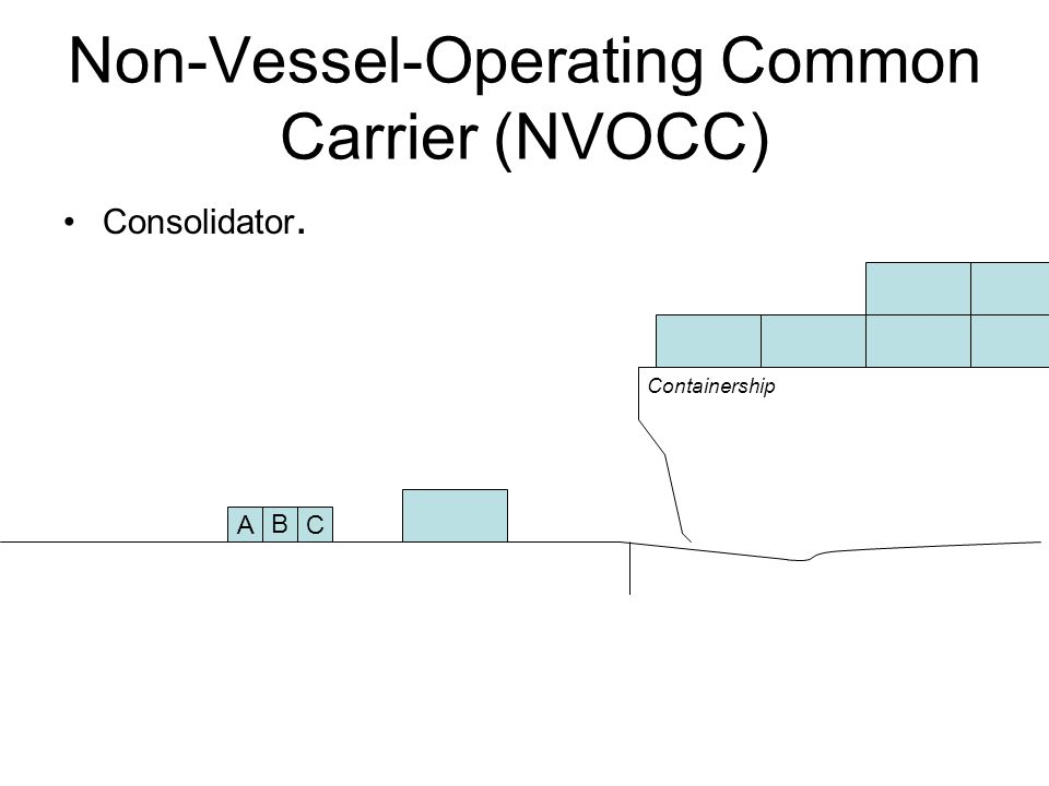 Non-Vessel-Operating Common Carrier (NVOCC) Consolidator. Containership CA B