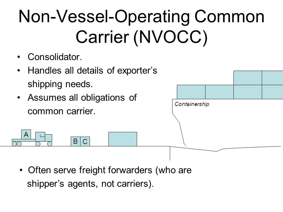 Non-Vessel-Operating Common Carrier (NVOCC) Consolidator.