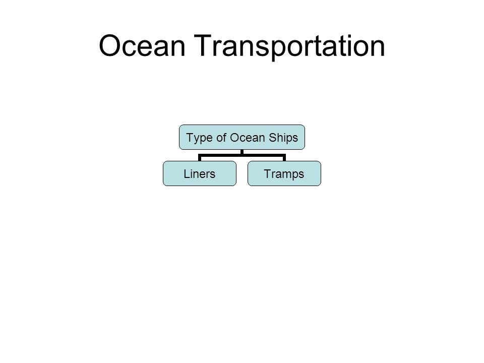 Type of Ocean Ships LinersTramps