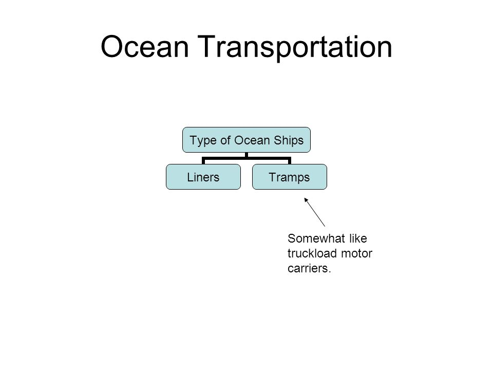 Ocean Transportation Type of Ocean Ships LinersTramps Somewhat like truckload motor carriers.