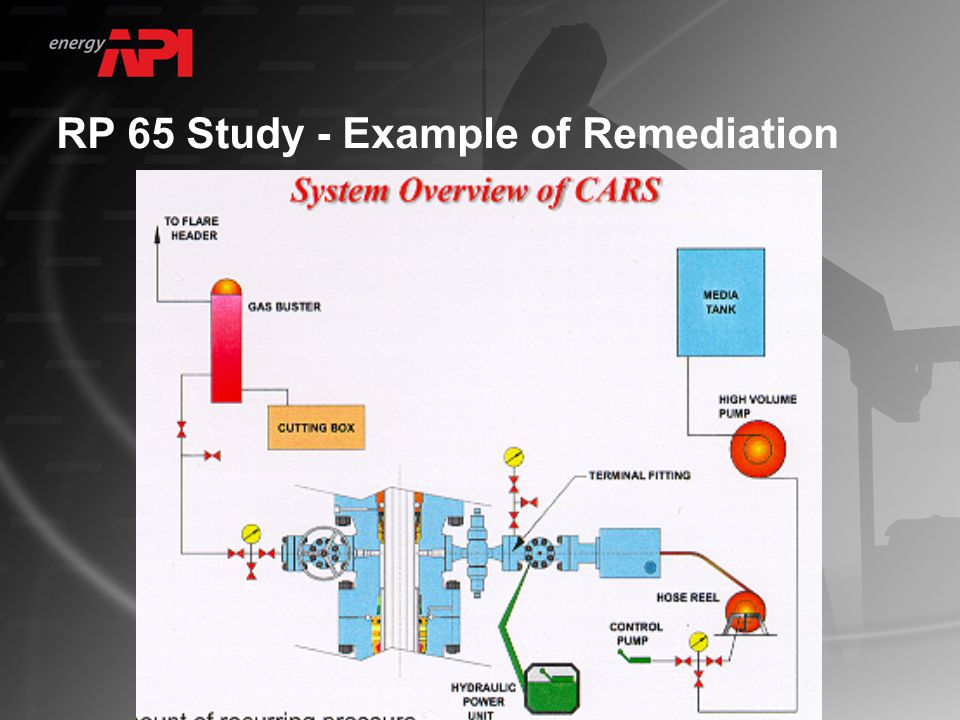 RP 65 Study - Example of Remediation