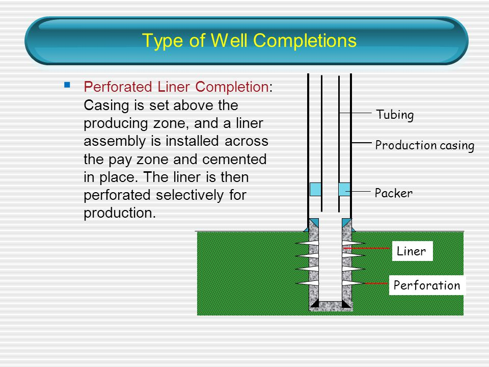 Type of Well Completions  Perforated Liner Completion: Casing is set above the producing zone, and a liner assembly is installed across the pay zone and cemented in place.