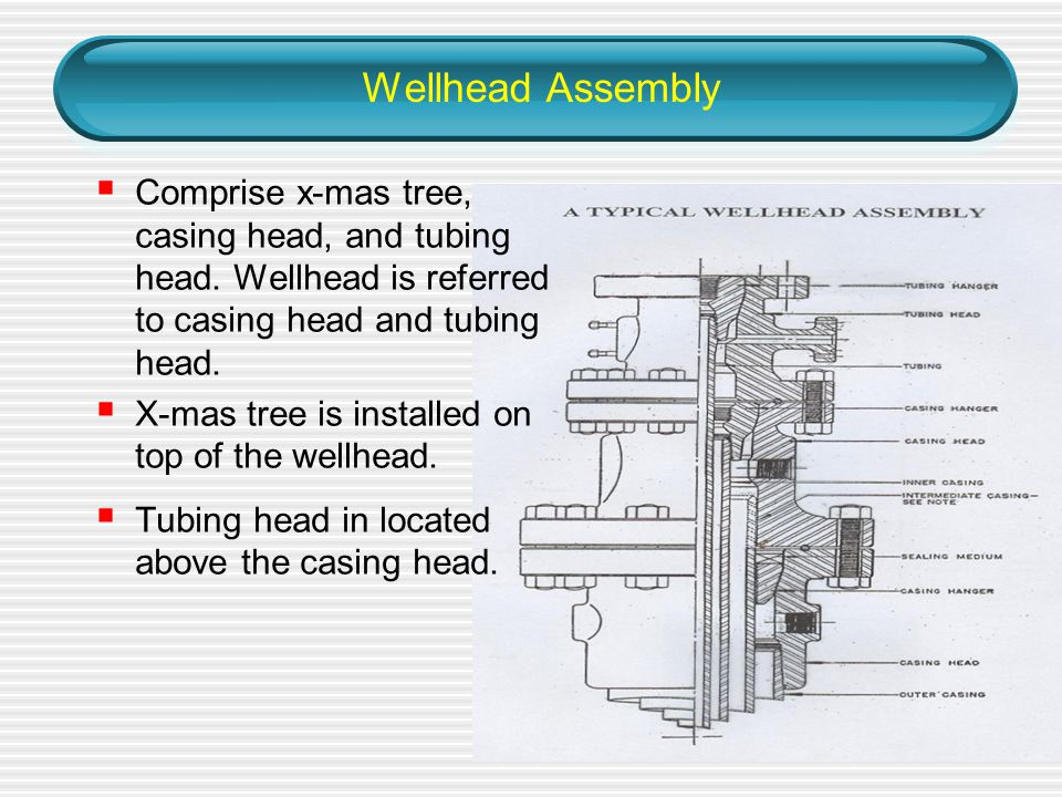Wellhead Assembly  Comprise x-mas tree, casing head, and tubing head.