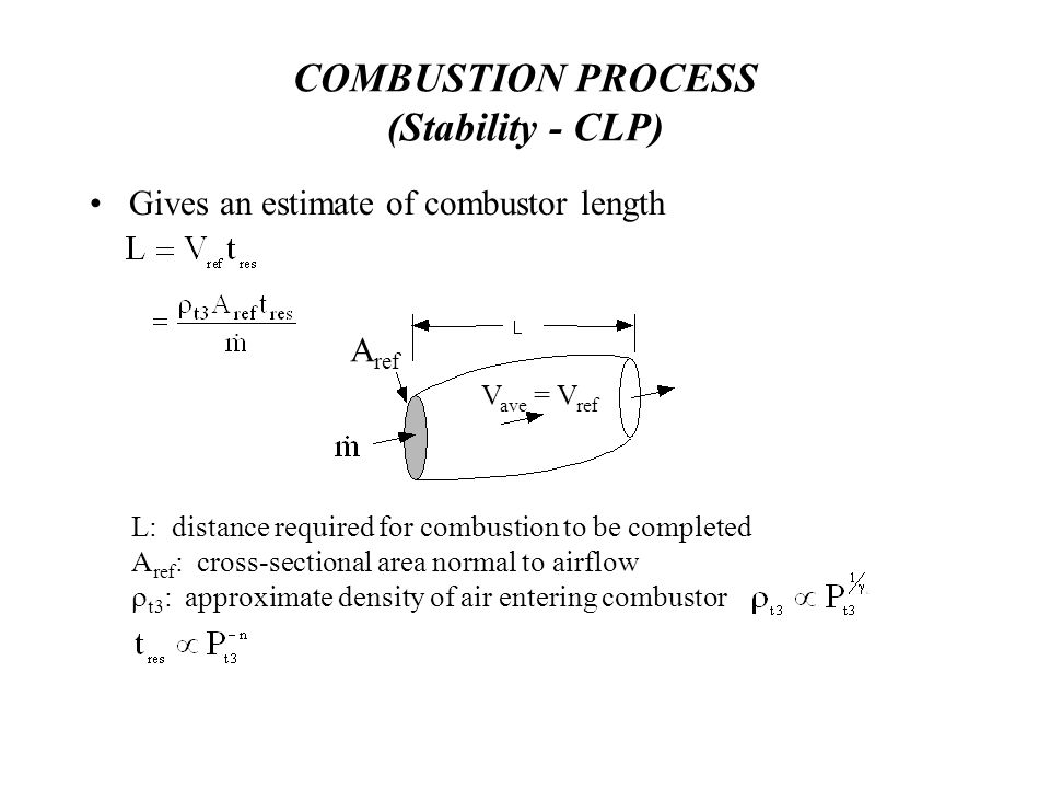 COMBUSTION PROCESS (Stability - CLP) Gives an estimate of combustor length A ref V ave = V ref L: distance required for combustion to be completed A ref : cross-sectional area normal to airflow  t3 : approximate density of air entering combustor