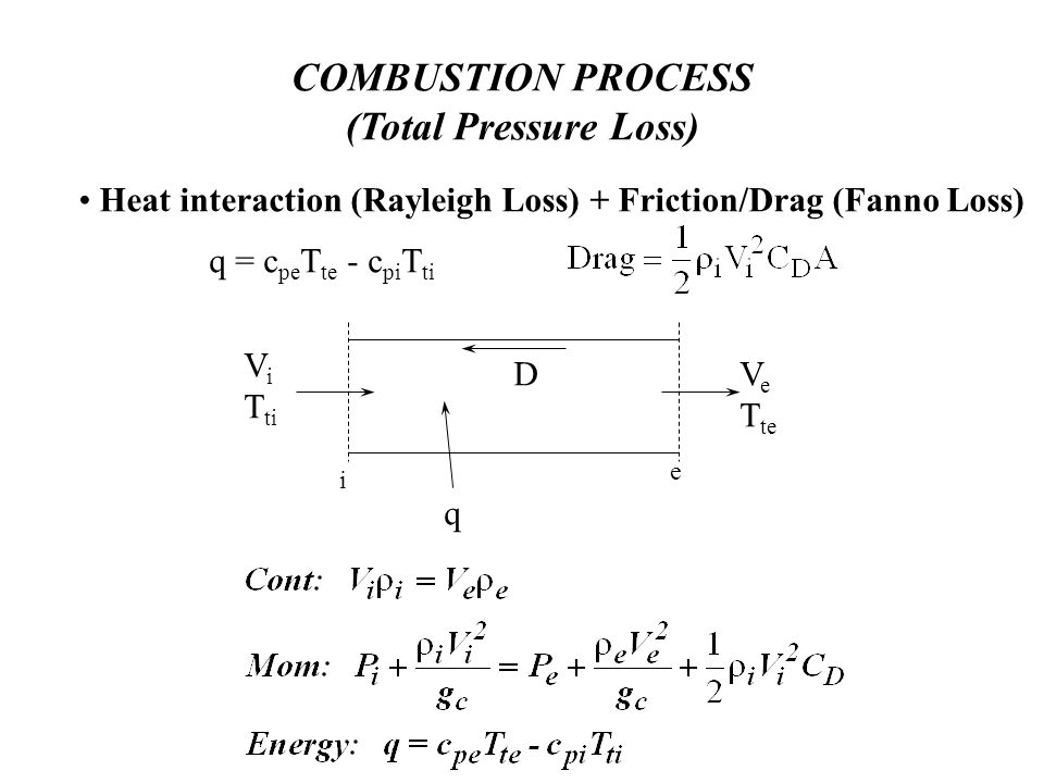 COMBUSTION PROCESS (Total Pressure Loss) Heat interaction (Rayleigh Loss) + Friction/Drag (Fanno Loss) q = c pe T te - c pi T ti q D i e V i T ti V e T te