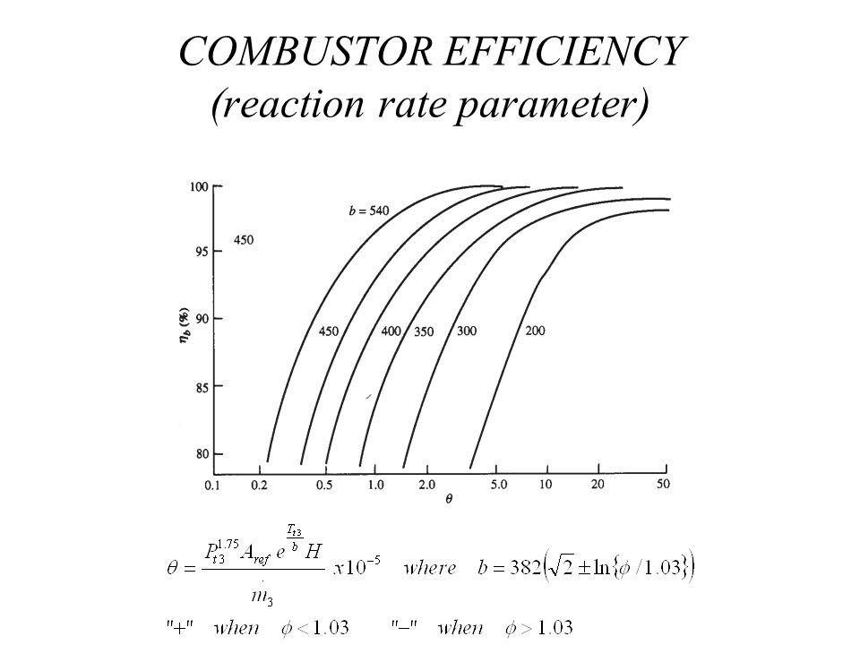 COMBUSTOR EFFICIENCY (reaction rate parameter)