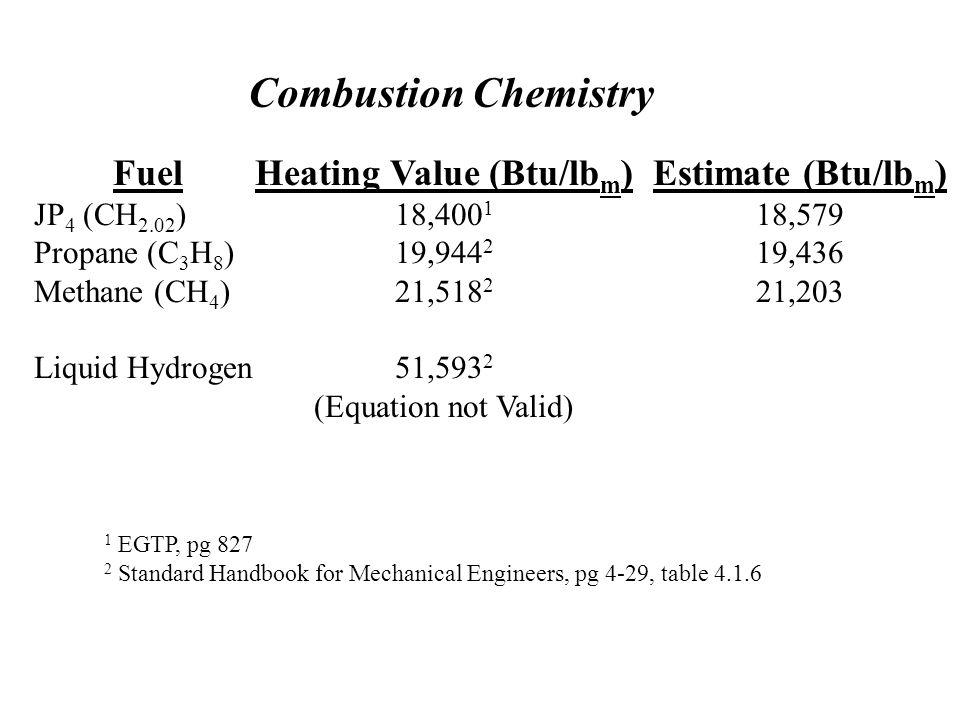Combustion Chemistry Fuel JP 4 (CH 2.02 ) Propane (C 3 H 8 ) Methane (CH 4 ) Liquid Hydrogen Heating Value (Btu/lb m ) 18,400 1 19,944 2 21,518 2 51,593 2 (Equation not Valid) 1 EGTP, pg 827 2 Standard Handbook for Mechanical Engineers, pg 4-29, table 4.1.6 Estimate (Btu/lb m ) 18,579 19,436 21,203