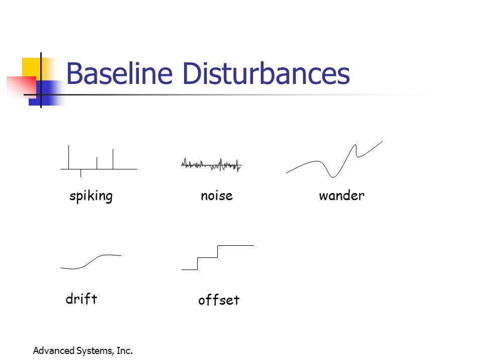 Advanced Systems, Inc. Problems Baseline Disturbances Irregular Peak Shapes, Sizes Retention Time Shifts Loss of Separation or Resolution Quantitation