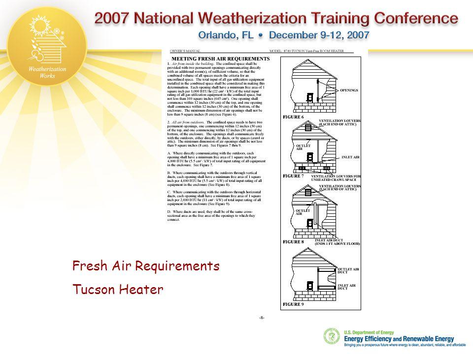 Fresh Air Requirements Tucson Heater