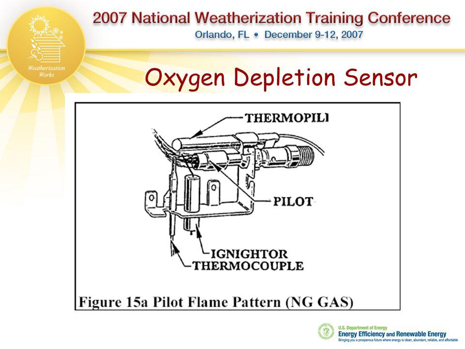 Oxygen Depletion Sensor