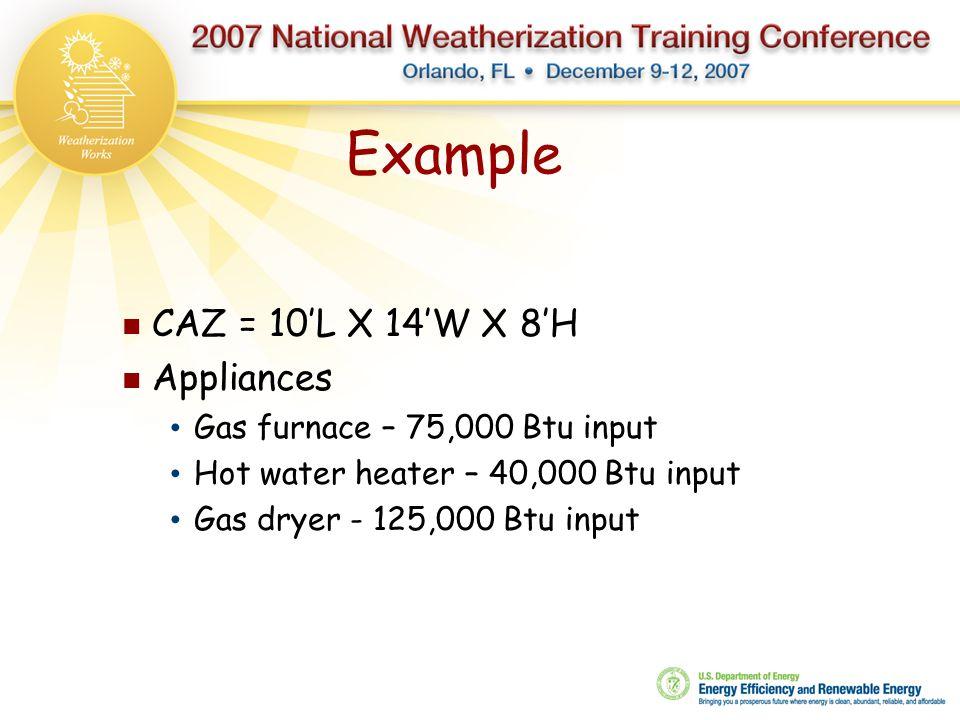 Example CAZ = 10'L X 14'W X 8'H Appliances Gas furnace – 75,000 Btu input Hot water heater – 40,000 Btu input Gas dryer - 125,000 Btu input