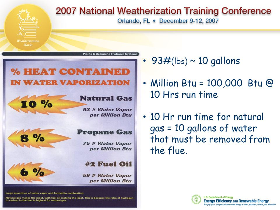 93# (lbs) ~ 10 gallons Million Btu = 100,000 Btu @ 10 Hrs run time 10 Hr run time for natural gas = 10 gallons of water that must be removed from the