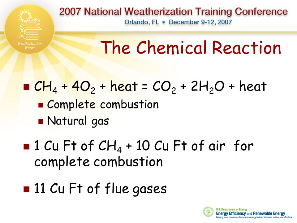 The Chemical Reaction CH 4 + 4O 2 + heat = CO 2 + 2H 2 O + heat Complete combustion Natural gas 1 Cu Ft of CH 4 + 10 Cu Ft of air for complete combust