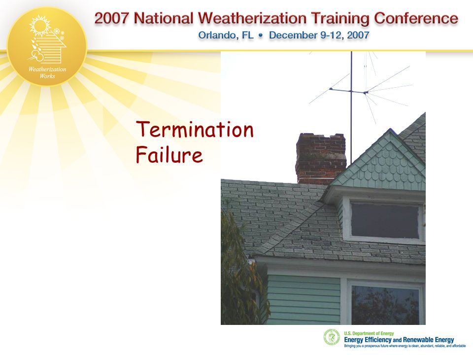Termination Failure
