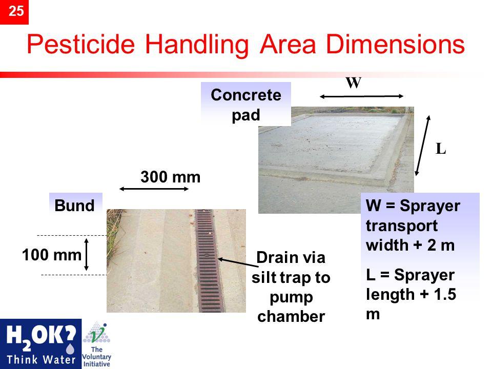 25 Pesticide Handling Area Dimensions 300 mm 100 mm Drain via silt trap to pump chamber W L W = Sprayer transport width + 2 m L = Sprayer length + 1.5 m Concrete pad Bund