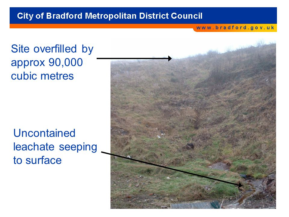 Site overfilled by approx 90,000 cubic metres Uncontained leachate seeping to surface