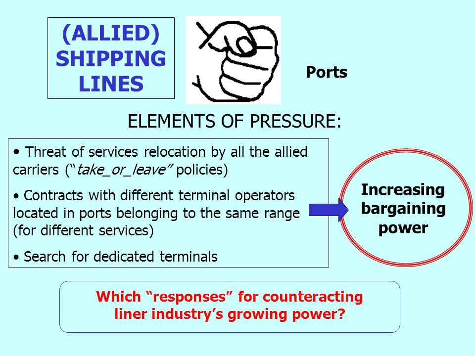 (ALLIED) SHIPPING LINES Ports Threat of services relocation by all the allied carriers ( take_or_leave policies) Contracts with different terminal operators located in ports belonging to the same range (for different services) Search for dedicated terminals ELEMENTS OF PRESSURE: Which responses for counteracting liner industry's growing power.