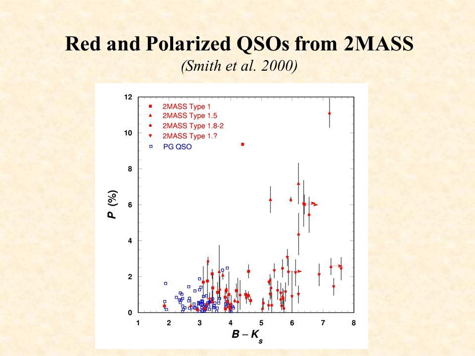 A Type 2, Red QSO Comes out of the Closet (Schmidt et al. 2002)  v = 30,000 km/s!